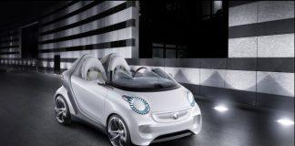 smart – styl moda art oraz Polimaty o smarcie, czyli dzień smarta w Stacji Mercedes 1