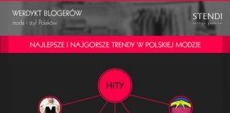 Werdykt blogerów: moda i styl Polaków