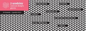 Design News Wydarzenia  Nowoczesne technologie na drugie urodziny Centrum Designu Gdynia