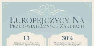 W tym roku pod polskimi choinkami pojawi się jeszcze więcej prezentów