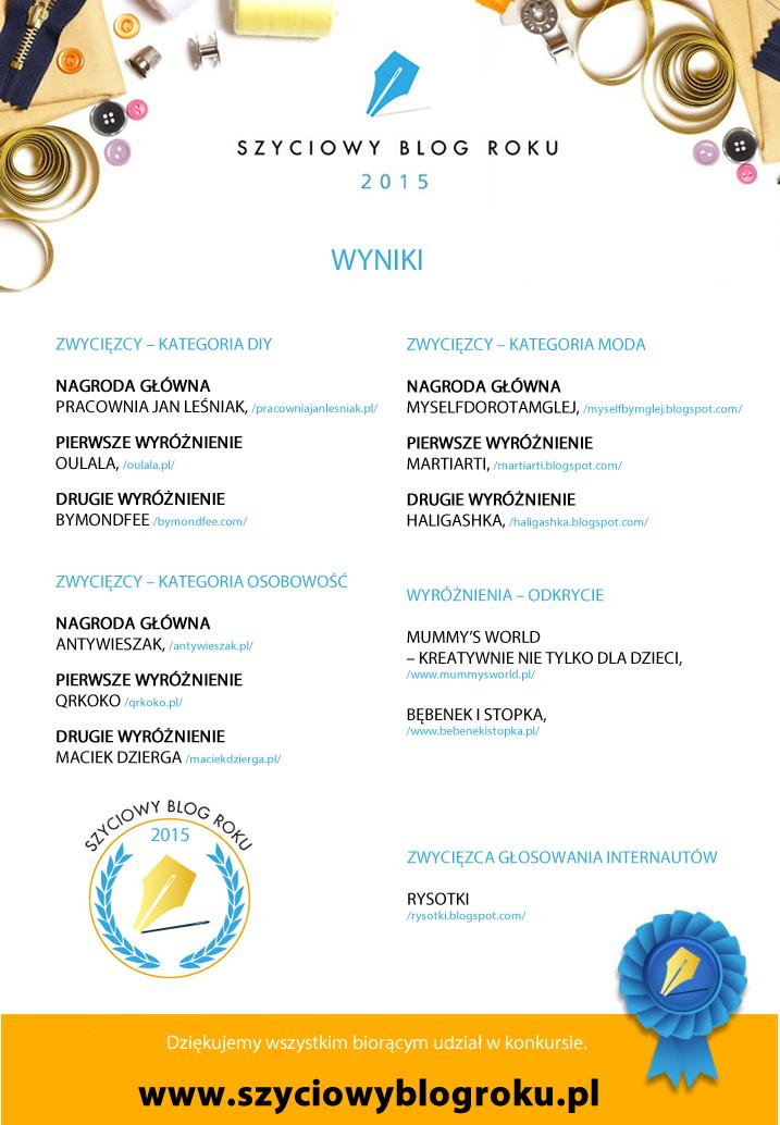 Najlepsze szyciowe blogi wyłonione - SZYCIOWY BLOG ROKU 2015 – podsumowanie konkursu